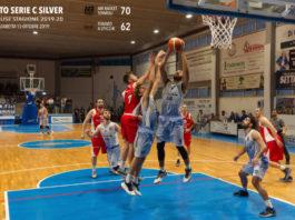 Air Basket Termoli vs Teramo a spicchi