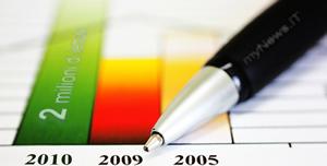 myNews: raddoppio delle letture nel 2009
